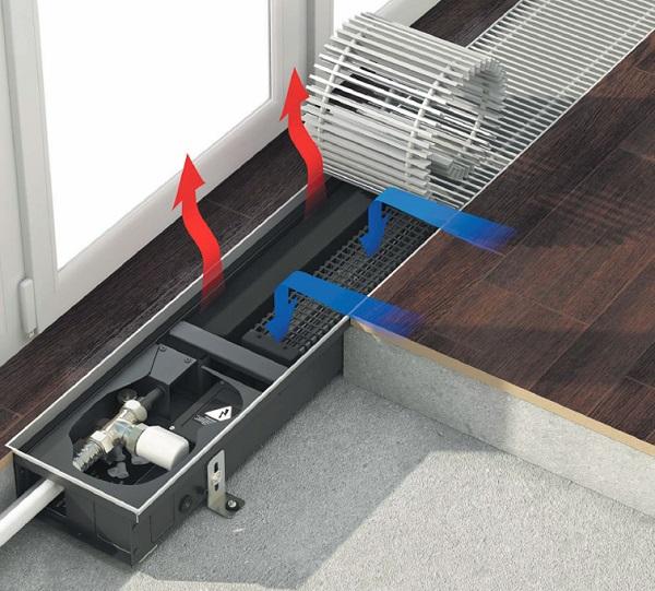 Внутрипольный конвектор отопления для дома и дачи.