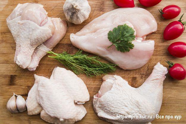 Мясо курицы – преимущества и недостатки.